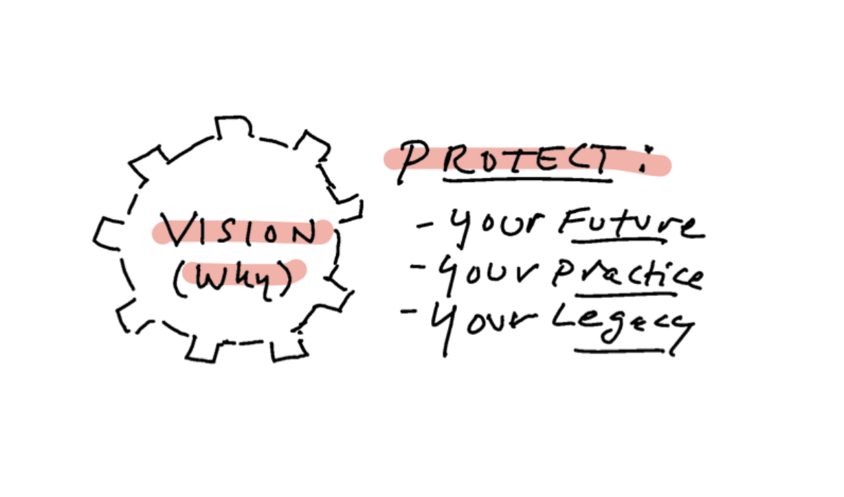vision why
